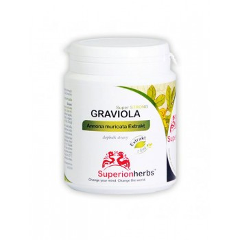 Graviola, Extrakt z listů